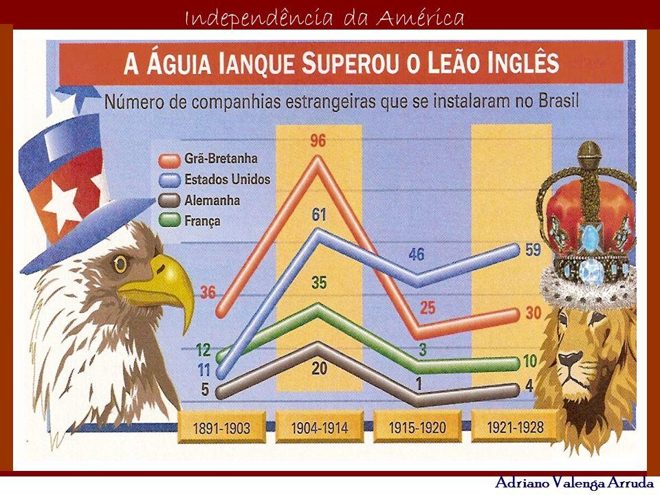 O maior conflito da história Independência da América Adriano Valenga Arruda