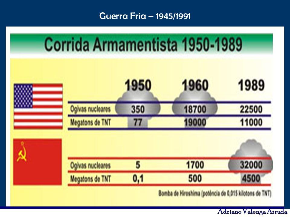 O maior conflito da história Guerra Fria – 1945/1991 Adriano Valenga Arruda Em 1959 Revolução Cubana.