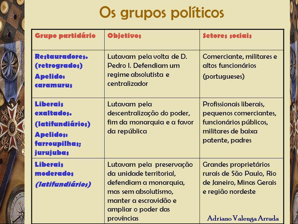 Adriano Valenga Arruda Os grupos políticos Grupo partidárioObjetivosSetores sociais Restauradores. (retrogrados) Apelido: caramurus Lutavam pela volta