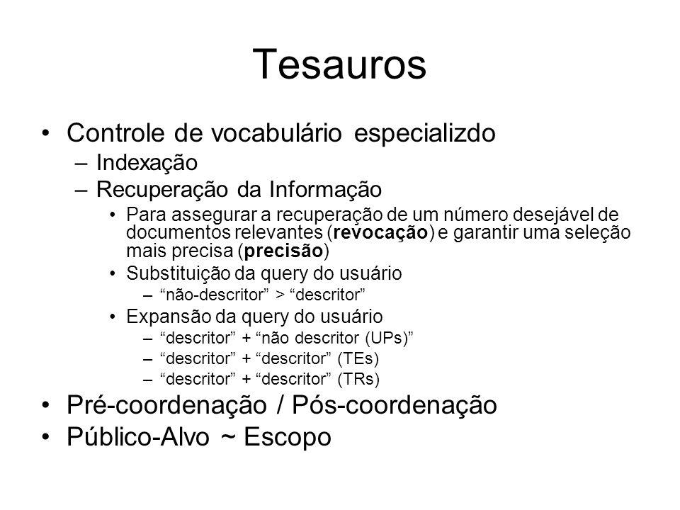 Tesauros Controle de vocabulário especializdo –Indexação –Recuperação da Informação Para assegurar a recuperação de um número desejável de documentos