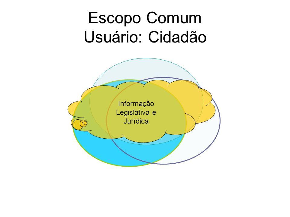 Conclusão Abordagem incremental –Resultados rápidos –Próxima passo construído a partir dos passos anteriores Preserva a independência de cada órgãos na definição dos descritores Melhora da Recuperação da Informação