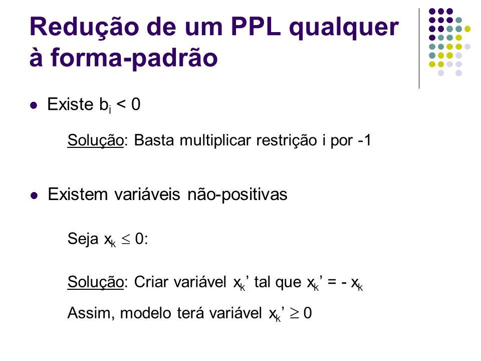 Redução de um PPL qualquer à forma-padrão Existe b i < 0 Existem variáveis não-positivas Seja x k 0: Solução: Criar variável x k tal que x k = - x k A