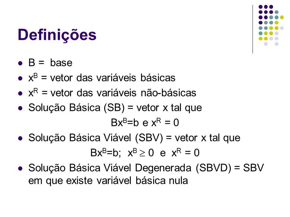 Definições B = base x B = vetor das variáveis básicas x R = vetor das variáveis não-básicas Solução Básica (SB) = vetor x tal que Bx B =b e x R = 0 So