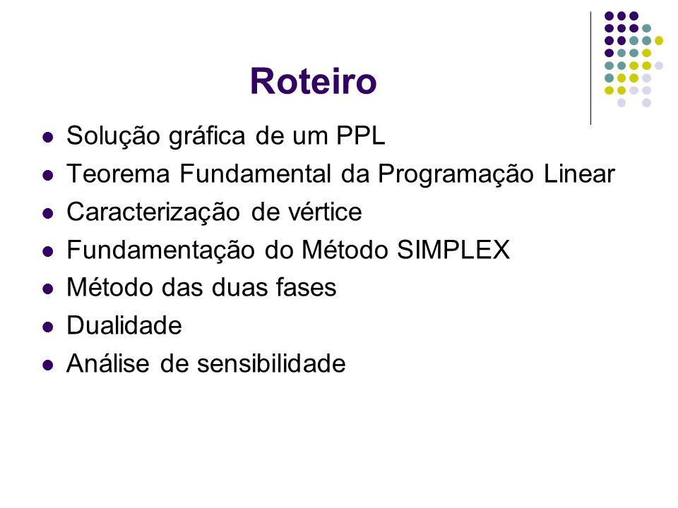Roteiro Solução gráfica de um PPL Teorema Fundamental da Programação Linear Caracterização de vértice Fundamentação do Método SIMPLEX Método das duas
