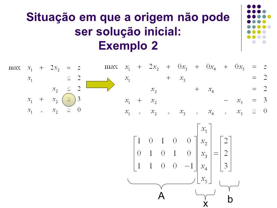 Situação em que a origem não pode ser solução inicial: Exemplo 2 A x b