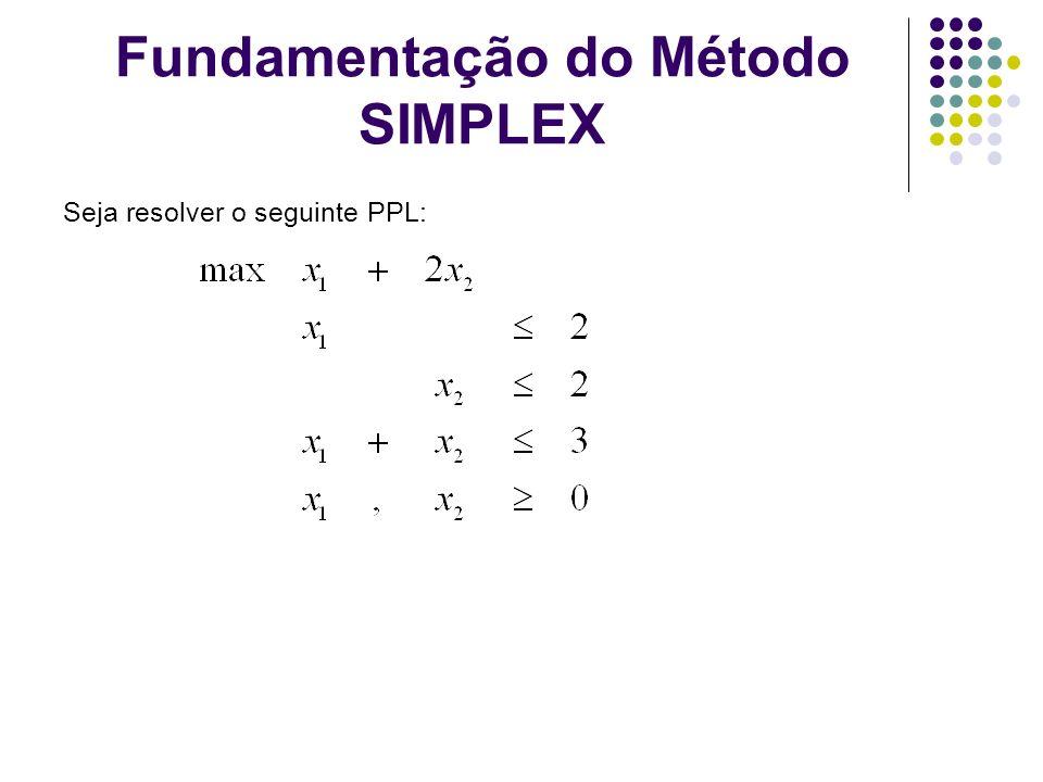 Fundamentação do Método SIMPLEX x1x1 x2x2 x 2 2 x 1 2 x 1 + x 2 3 A B C D E F G A = (0,0) B = (2,0) C = (2,1) D = (1,2) E = (0,2) F = (0,3) G = (2,2) H = (3,0) H max z=x 1 + 2x 2 z = 4 x* = (1,2), z* = 5