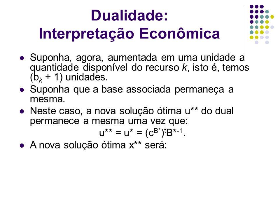 Dualidade: Interpretação Econômica Suponha, agora, aumentada em uma unidade a quantidade disponível do recurso k, isto é, temos (b k + 1) unidades. Su