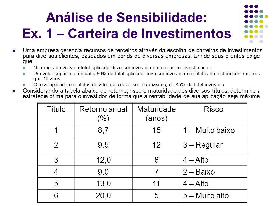 Análise de Sensibilidade: Ex. 1 – Carteira de Investimentos Uma empresa gerencia recursos de terceiros através da escolha de carteiras de investimento