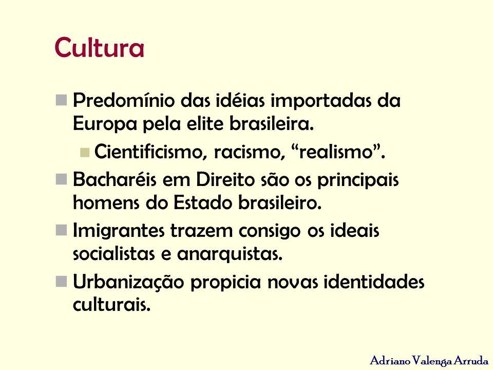 Adriano Valenga Arruda Proclamação da República