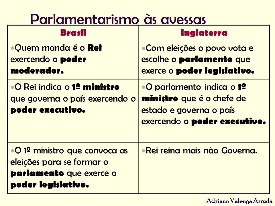 Adriano Valenga Arruda Parlamentarismo às avessas BrasilInglaterra Quem manda é o Rei exercendo o poder moderador. Com eleições o povo vota e escolhe
