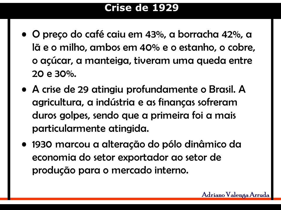 Crise de 1929 Adriano Valenga Arruda O preço do café caiu em 43%, a borracha 42%, a lã e o milho, ambos em 40% e o estanho, o cobre, o açúcar, a manteiga, tiveram uma queda entre 20 e 30%.