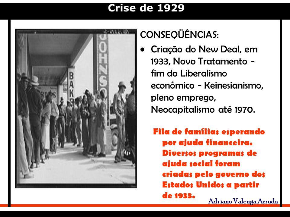 Crise de 1929 Adriano Valenga Arruda CONSEQÜÊNCIAS: Criação do New Deal, em 1933, Novo Tratamento - fim do Liberalismo econômico - Keinesianismo, pleno emprego, Neocapitalismo até 1970.