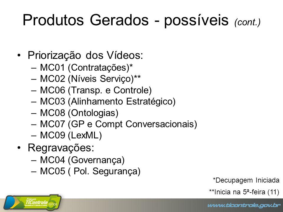 Produtos Gerados - possíveis (cont.) Priorização dos Vídeos: –MC01 (Contratações)* –MC02 (Níveis Serviço)** –MC06 (Transp. e Controle) –MC03 (Alinhame