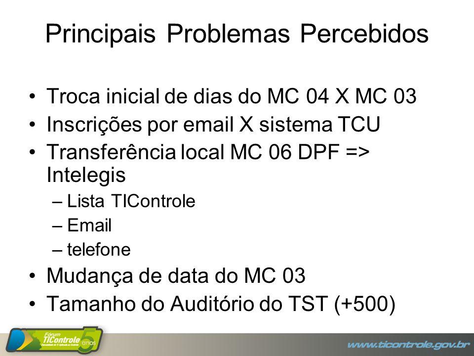 Principais Problemas Percebidos Troca inicial de dias do MC 04 X MC 03 Inscrições por email X sistema TCU Transferência local MC 06 DPF => Intelegis –Lista TIControle –Email –telefone Mudança de data do MC 03 Tamanho do Auditório do TST (+500)