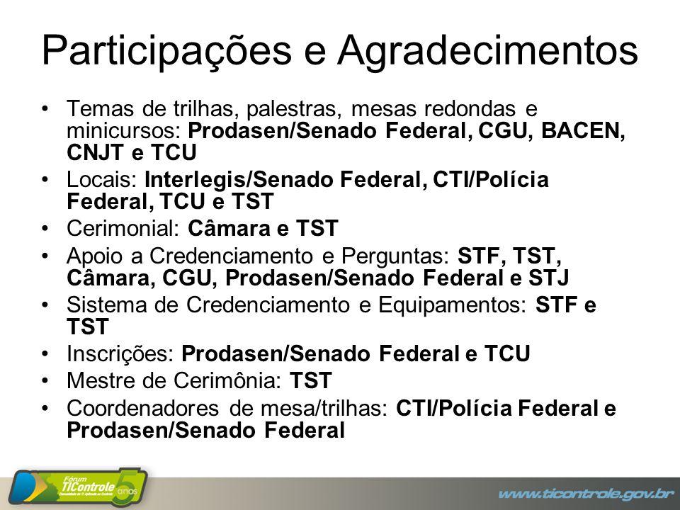 Participações e Agradecimentos Temas de trilhas, palestras, mesas redondas e minicursos: Prodasen/Senado Federal, CGU, BACEN, CNJT e TCU Locais: Interlegis/Senado Federal, CTI/Polícia Federal, TCU e TST Cerimonial: Câmara e TST Apoio a Credenciamento e Perguntas: STF, TST, Câmara, CGU, Prodasen/Senado Federal e STJ Sistema de Credenciamento e Equipamentos: STF e TST Inscrições: Prodasen/Senado Federal e TCU Mestre de Cerimônia: TST Coordenadores de mesa/trilhas: CTI/Polícia Federal e Prodasen/Senado Federal