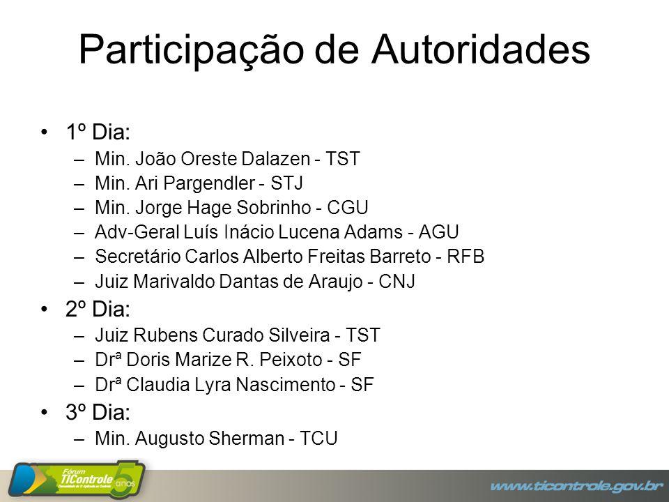 Participação de Autoridades 1º Dia: –Min. João Oreste Dalazen - TST –Min. Ari Pargendler - STJ –Min. Jorge Hage Sobrinho - CGU –Adv-Geral Luís Inácio