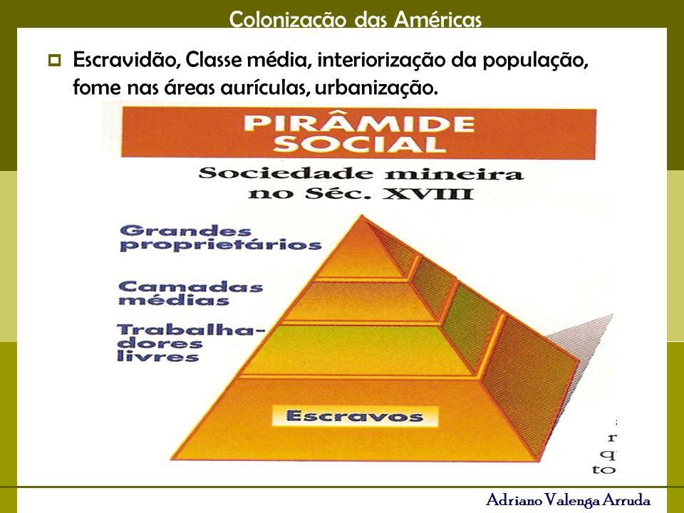 Colonização das Américas Adriano Valenga Arruda Ouro de aluvião ou faísca e de lavras, Datas, Casas de Fundição, Quinto.