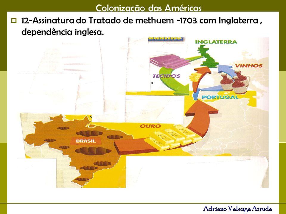 Colonização das Américas Adriano Valenga Arruda Revoltas nativistas: Beckmam 1684 no MA; Guerra dos Emboabas - 1708 em MG; Dos Mascates 1710 em PE; Felipe dos santos 1720 em MG.