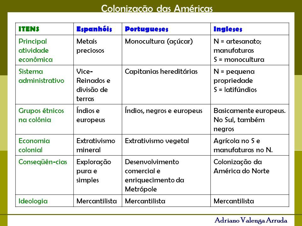 Colonização das Américas Adriano Valenga Arruda COLONIZAÇÃO ESPANHOLA A Espanha colonizou a maioria dos países latino americanos, explorou principalmente a prata e o ouro, nas regiões do Peru, Bolívia e México, com mão-de-obra indígena compulsória.