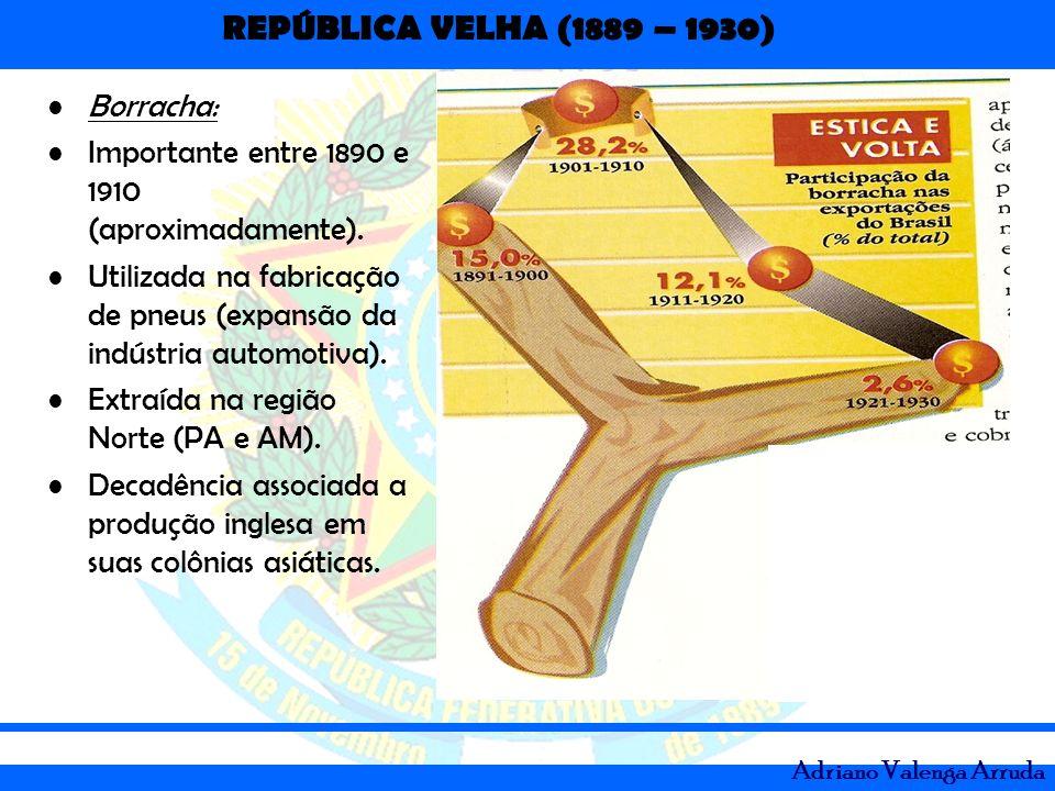 REPÚBLICA VELHA (1889 – 1930) Adriano Valenga Arruda Borracha: Importante entre 1890 e 1910 (aproximadamente). Utilizada na fabricação de pneus (expan