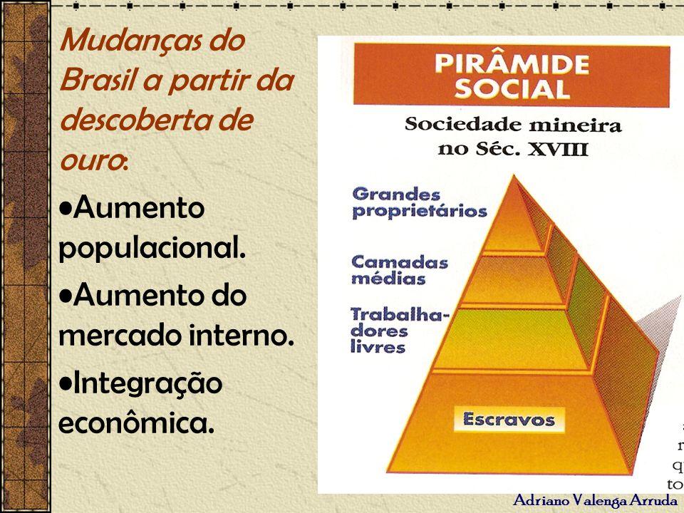 Adriano Valenga Arruda Mudanças do Brasil a partir da descoberta de ouro: Aumento populacional. Aumento do mercado interno. Integração econômica.