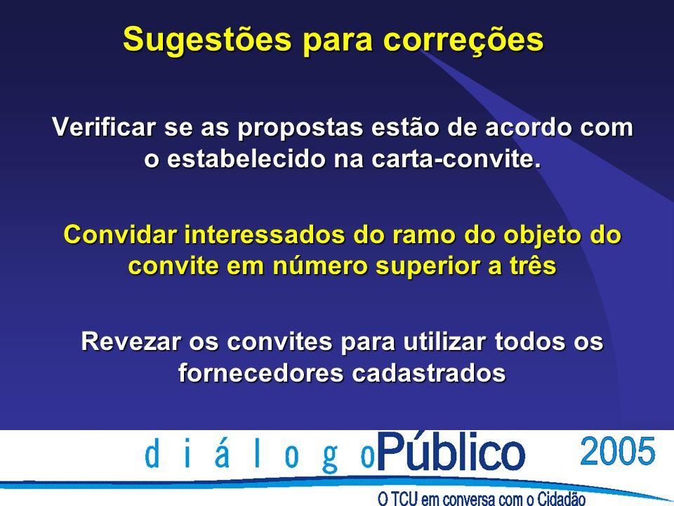 Sugestões para correções Verificar se as propostas estão de acordo com o estabelecido na carta-convite.