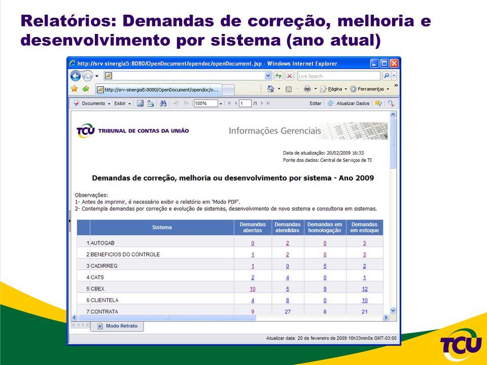Relatórios: Demandas de correção, melhoria e desenvolvimento por sistema (ano atual)