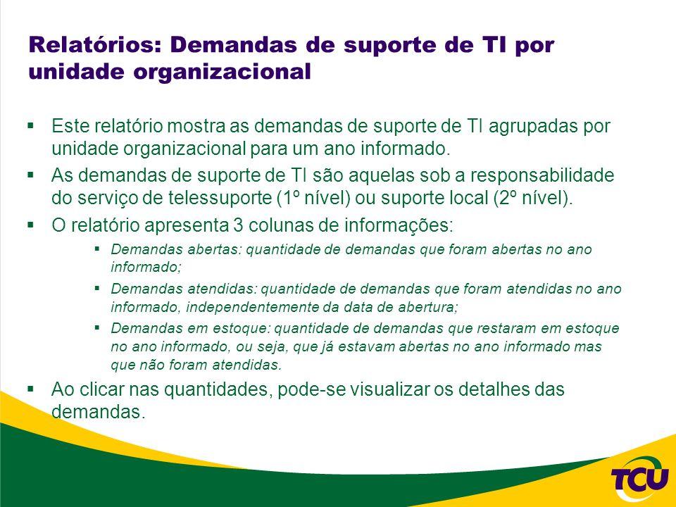 Este relatório mostra as demandas de suporte de TI agrupadas por unidade organizacional para um ano informado. As demandas de suporte de TI são aquela