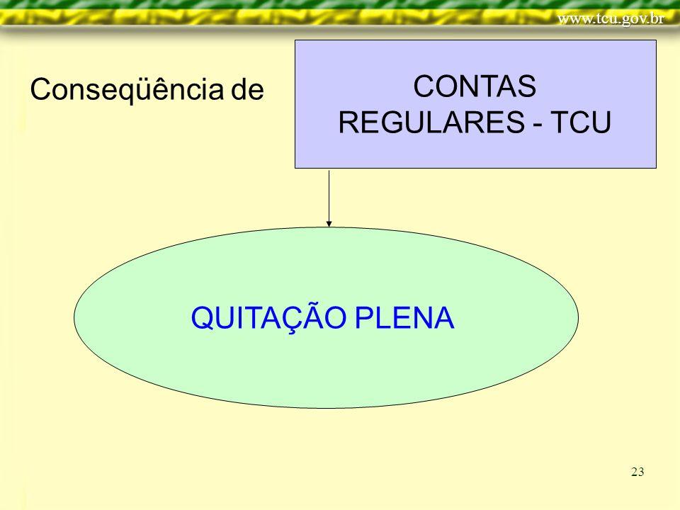 Clique para editar o estilo do título mestre Clique para editar os estilos do texto mestre Segundo nível Terceiro nível Quarto nível Quinto nível 23 CONTAS REGULARES - TCU QUITAÇÃO PLENA Conseqüência de