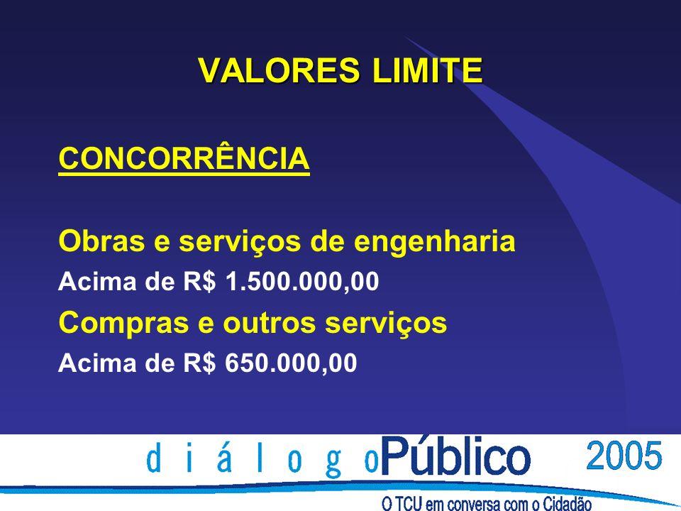 VALORES LIMITE CONCORRÊNCIA Obras e serviços de engenharia Acima de R$ 1.500.000,00 Compras e outros serviços Acima de R$ 650.000,00