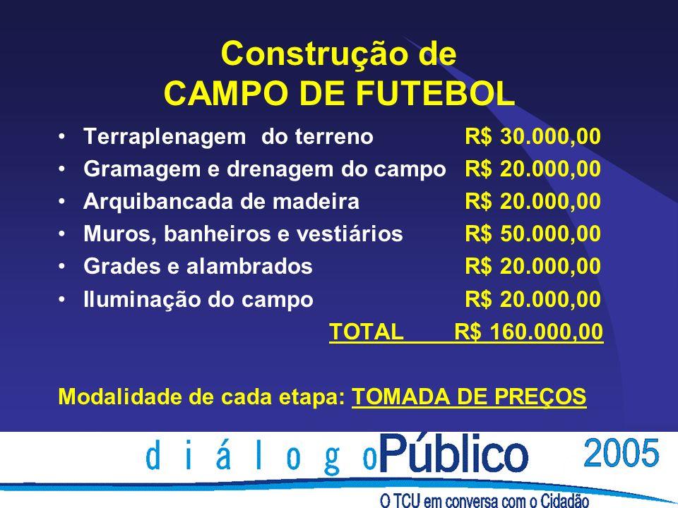 Construção de CAMPO DE FUTEBOL Terraplenagem do terrenoR$ 30.000,00 Gramagem e drenagem do campoR$ 20.000,00 Arquibancada de madeiraR$ 20.000,00 Muros