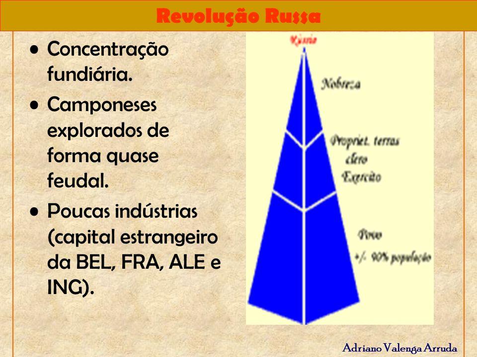 Revolução Russa Adriano Valenga Arruda Concentração fundiária. Camponeses explorados de forma quase feudal. Poucas indústrias (capital estrangeiro da