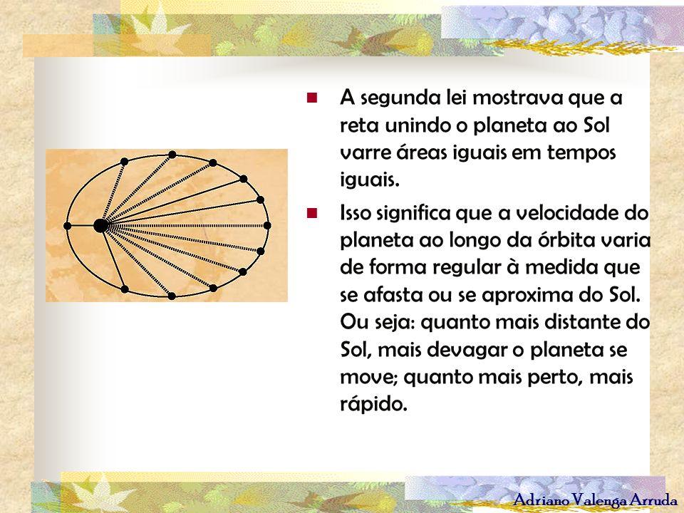 Adriano Valenga Arruda A segunda lei mostrava que a reta unindo o planeta ao Sol varre áreas iguais em tempos iguais. Isso significa que a velocidade
