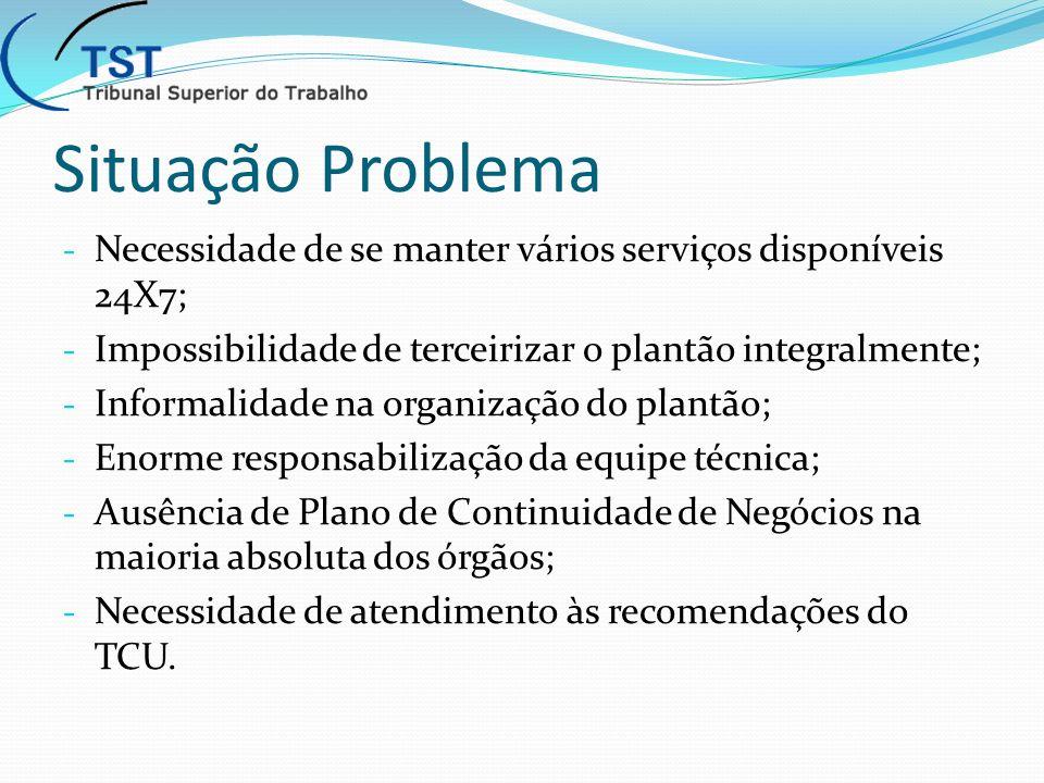 - Necessidade de se manter vários serviços disponíveis 24X7; - Impossibilidade de terceirizar o plantão integralmente; - Informalidade na organização