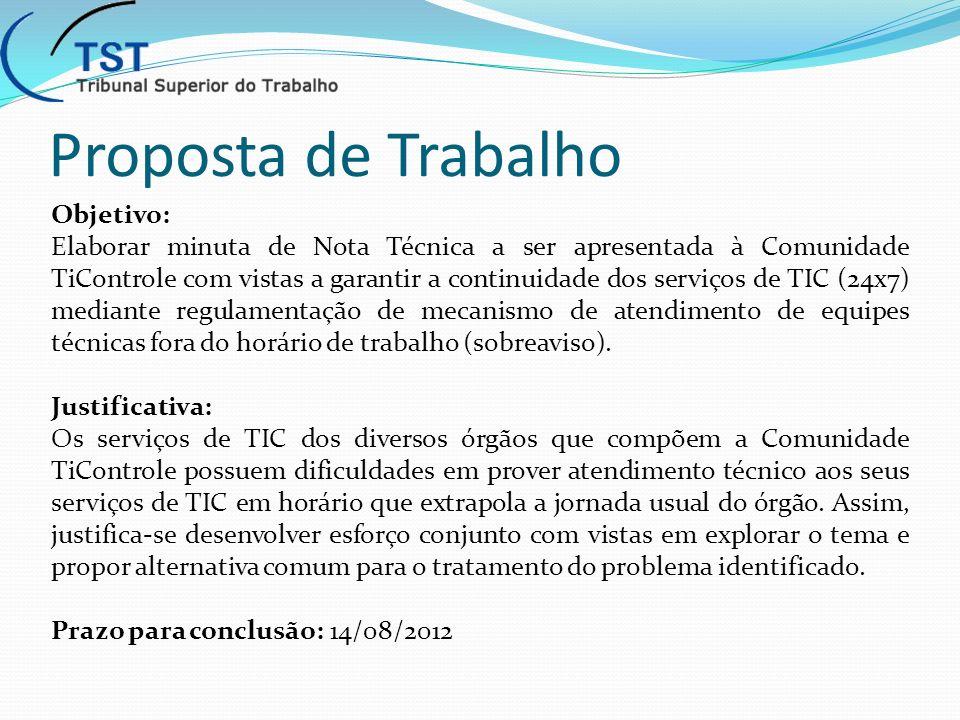 Proposta de Trabalho Objetivo: Elaborar minuta de Nota Técnica a ser apresentada à Comunidade TiControle com vistas a garantir a continuidade dos serv