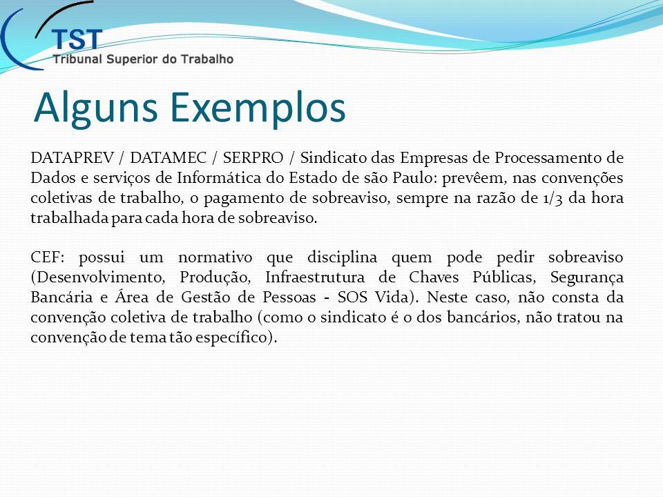 Alguns Exemplos DATAPREV / DATAMEC / SERPRO / Sindicato das Empresas de Processamento de Dados e serviços de Informática do Estado de são Paulo: prevê