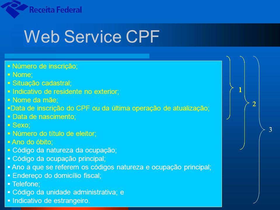 Web Service CPF Número de inscrição; Nome; Situação cadastral; Indicativo de residente no exterior; Nome da mãe; e Data de inscrição do CPF ou da últi