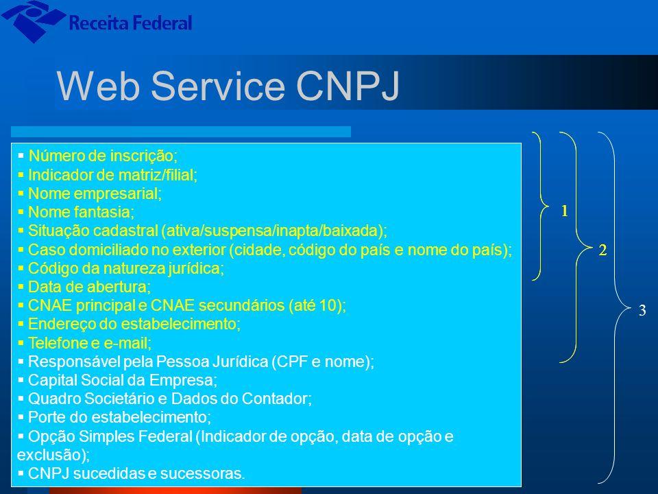 Web Service CNPJ Número de inscrição; Indicador de matriz/filial; Nome empresarial; Nome fantasia; Situação cadastral (ativa/suspensa/inapta/baixada);