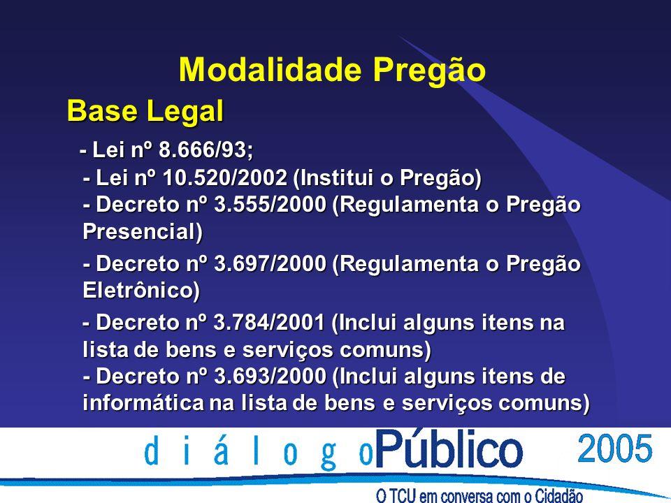 Base Legal Modalidade Pregão Base Legal - Lei nº 8.666/93; - Lei nº 10.520/2002 (Institui o Pregão) - Decreto nº 3.555/2000 (Regulamenta o Pregão Presencial) - Lei nº 8.666/93; - Lei nº 10.520/2002 (Institui o Pregão) - Decreto nº 3.555/2000 (Regulamenta o Pregão Presencial) - Decreto nº 3.697/2000 (Regulamenta o Pregão Eletrônico) - Decreto nº 3.784/2001 (Inclui alguns itens na lista de bens e serviços comuns) - Decreto nº 3.693/2000 (Inclui alguns itens de informática na lista de bens e serviços comuns) - Decreto nº 3.784/2001 (Inclui alguns itens na lista de bens e serviços comuns) - Decreto nº 3.693/2000 (Inclui alguns itens de informática na lista de bens e serviços comuns)