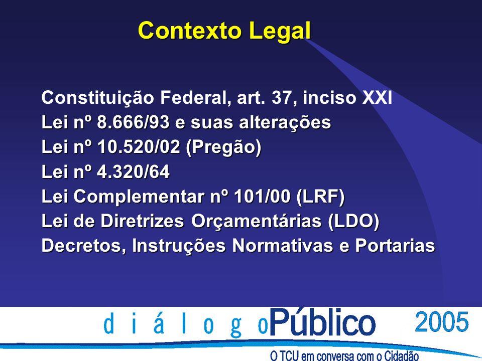 Contexto Legal Lei nº 8.666/93 e suas alterações Lei nº 10.520/02 (Pregão) Lei nº 4.320/64 Lei Complementar nº 101/00 (LRF) Lei de Diretrizes Orçamentárias (LDO) Decretos, Instruções Normativas e Portarias Contexto Legal Constituição Federal, art.