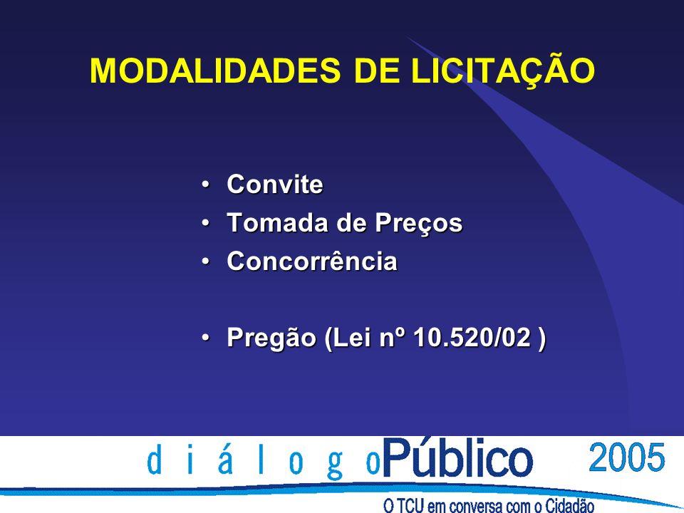 MODALIDADES DE LICITAÇÃO ConviteConvite Tomada de PreçosTomada de Preços ConcorrênciaConcorrência Pregão (Lei nº 10.520/02 )Pregão (Lei nº 10.520/02 )