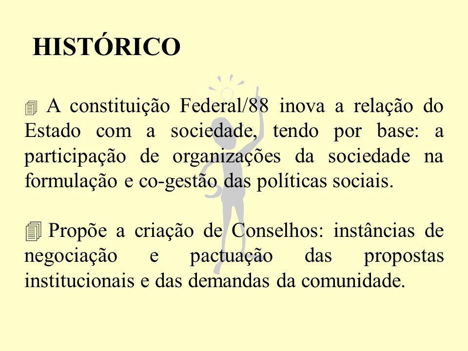 HISTÓRICO 4 A constituição Federal/88 inova a relação do Estado com a sociedade, tendo por base: a participação de organizações da sociedade na formul