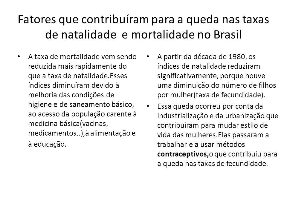Fatores que contribuíram para a queda nas taxas de natalidade e mortalidade no Brasil A taxa de mortalidade vem sendo reduzida mais rapidamente do que