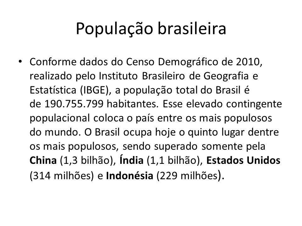 População brasileira Conforme dados do Censo Demográfico de 2010, realizado pelo Instituto Brasileiro de Geografia e Estatística (IBGE), a população t