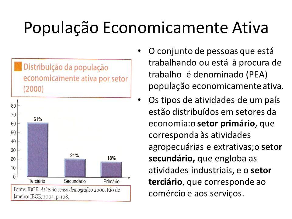 População Economicamente Ativa O conjunto de pessoas que está trabalhando ou está à procura de trabalho é denominado (PEA) população economicamente at