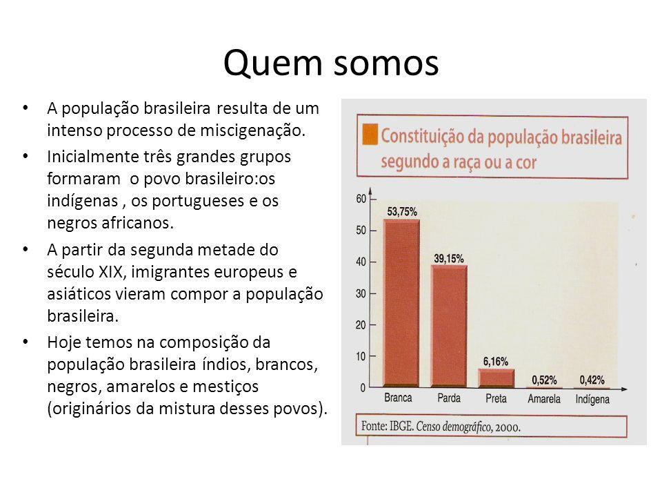 Quem somos A população brasileira resulta de um intenso processo de miscigenação. Inicialmente três grandes grupos formaram o povo brasileiro:os indíg
