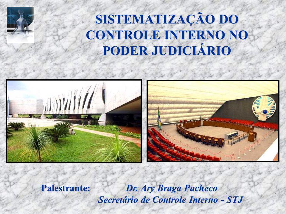 SISTEMATIZAÇÃO DO CONTROLE INTERNO NO PODER JUDICIÁRIO Palestrante: Dr. Ary Braga Pacheco Secretário de Controle Interno - STJ Secretário de Controle