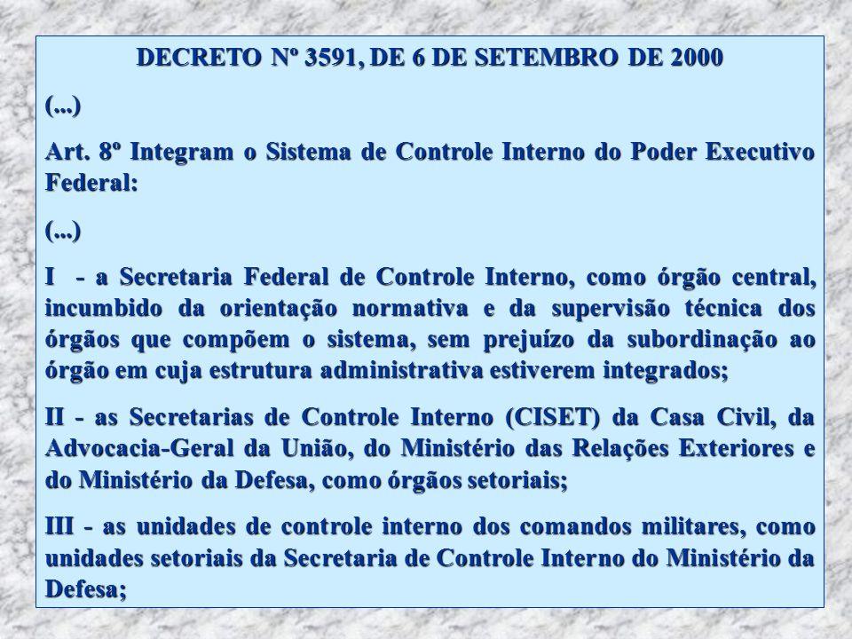 DECRETO Nº 3591, DE 6 DE SETEMBRO DE 2000 (...) Art. 8º Integram o Sistema de Controle Interno do Poder Executivo Federal: (...) I - a Secretaria Fede
