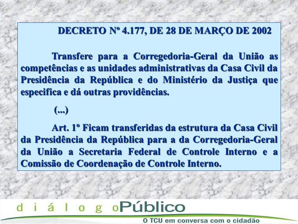 DECRETO Nº 4.177, DE 28 DE MARÇO DE 2002 Transfere para a Corregedoria-Geral da União as competências e as unidades administrativas da Casa Civil da P