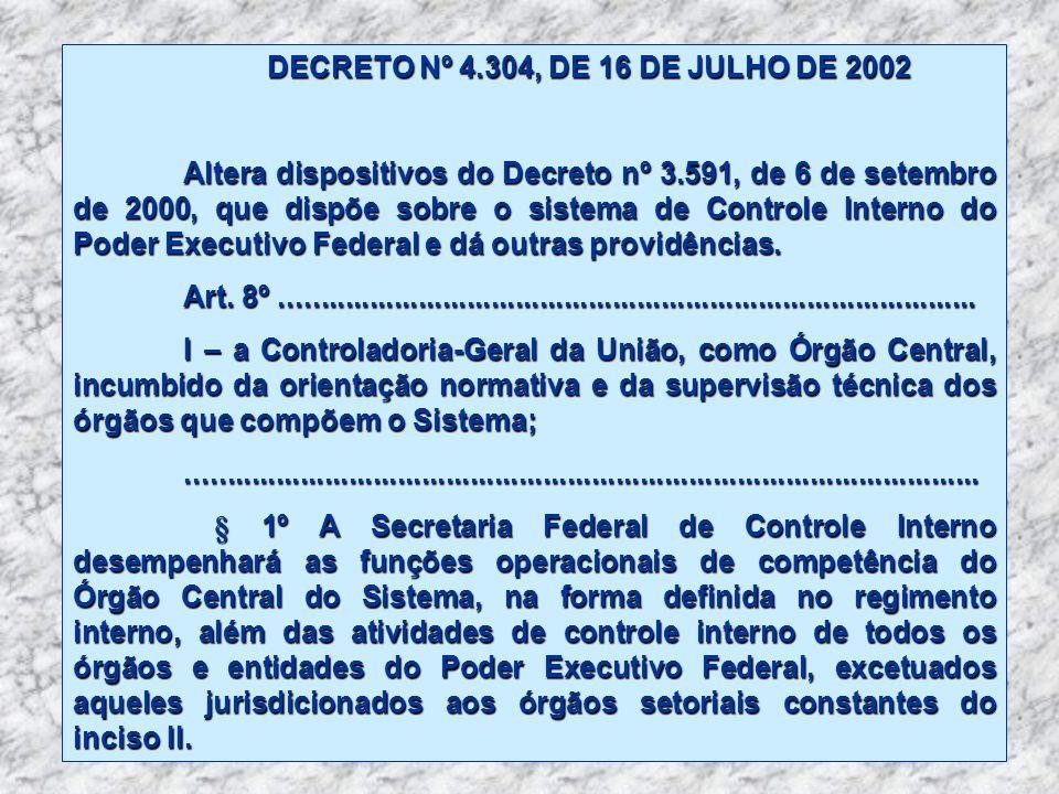 DECRETO Nº 4.304, DE 16 DE JULHO DE 2002 Altera dispositivos do Decreto nº 3.591, de 6 de setembro de 2000, que dispõe sobre o sistema de Controle Int